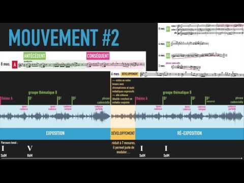 Mozart - Divertimento en Ré majeur - KV136