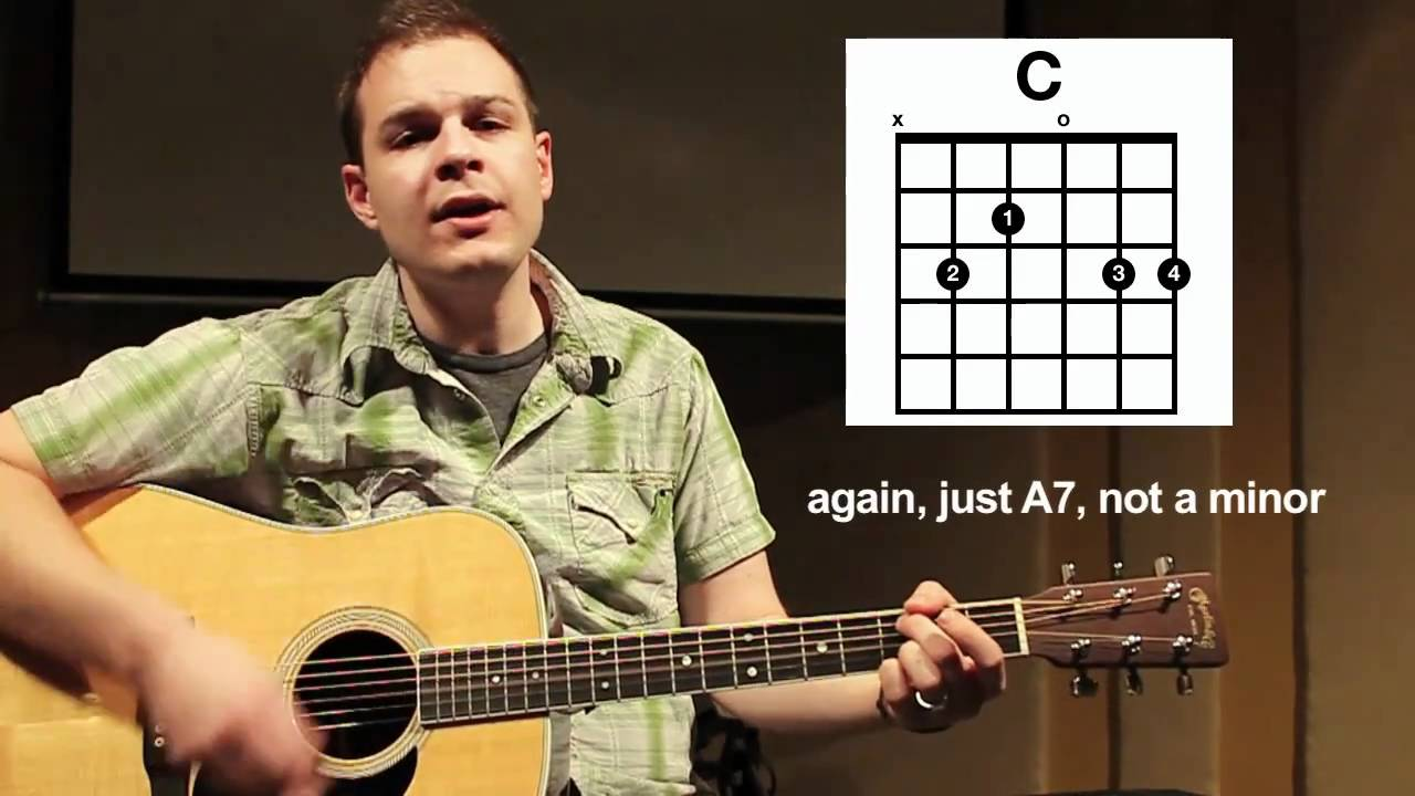 Holy Is The Lord Chris Tomlin Tutorial With Chord Chart Youtube