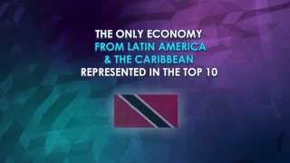 2015 Doing Business Report - Trinidad and Tobago Results