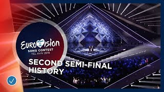 Eurovision History - Second Semi-Final - Eurovision 2019