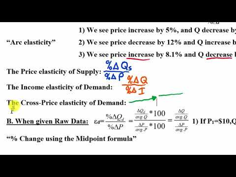 Elasticity 3 Calculating Elasticities Midpoint Formula Full
