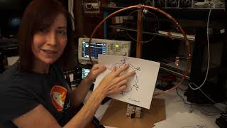 Magnetic Loop Antenna Current and Voltage Distribution