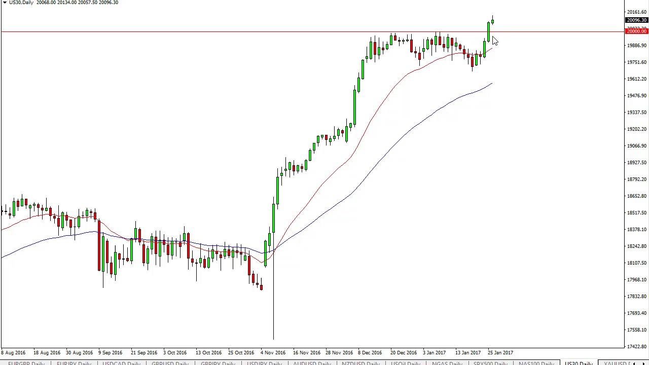 dow 30 chart
