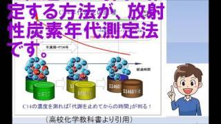 福島県 地質 赤外線 ドローン 0117 3分でわかる「放射性同位体を用いた調査法 その1」14C年代測定法 山北 技術調査部