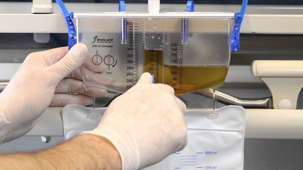 Urimeter Flexicare Medical Youtube