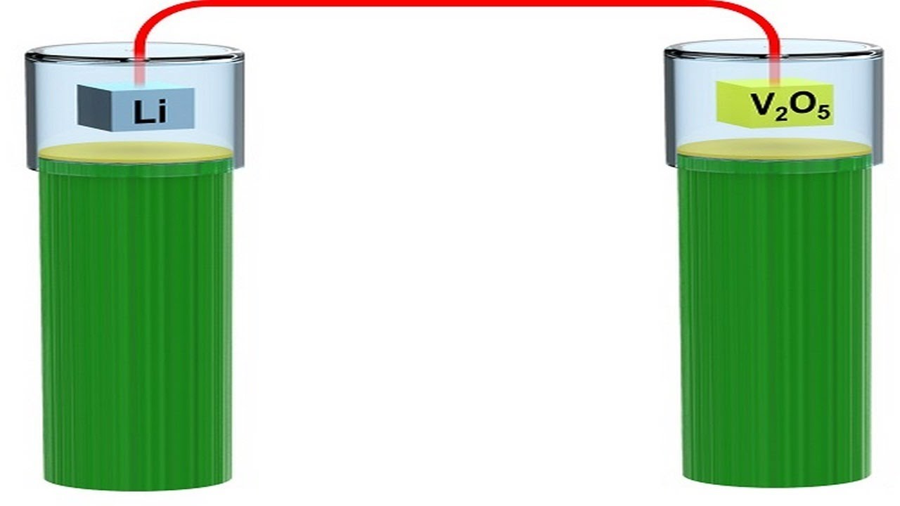 New Type Of Battery Invented Biocompatible