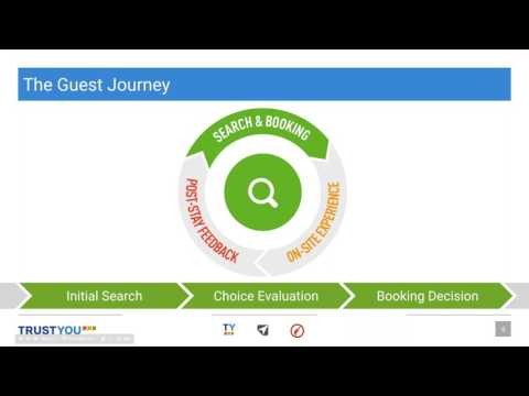 [Webinar] Online Bookings Research: Understanding Traveler Behavior for Smarter Hotel Marketing