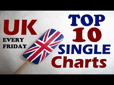 UK Top 10 Single Charts | 08.12.2017 | ChartExpress