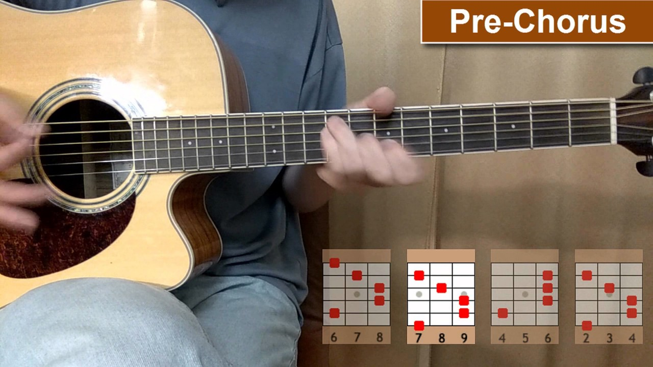 Taylor Swift I Knew You Were Trouble Guitar Tutorial No Capo