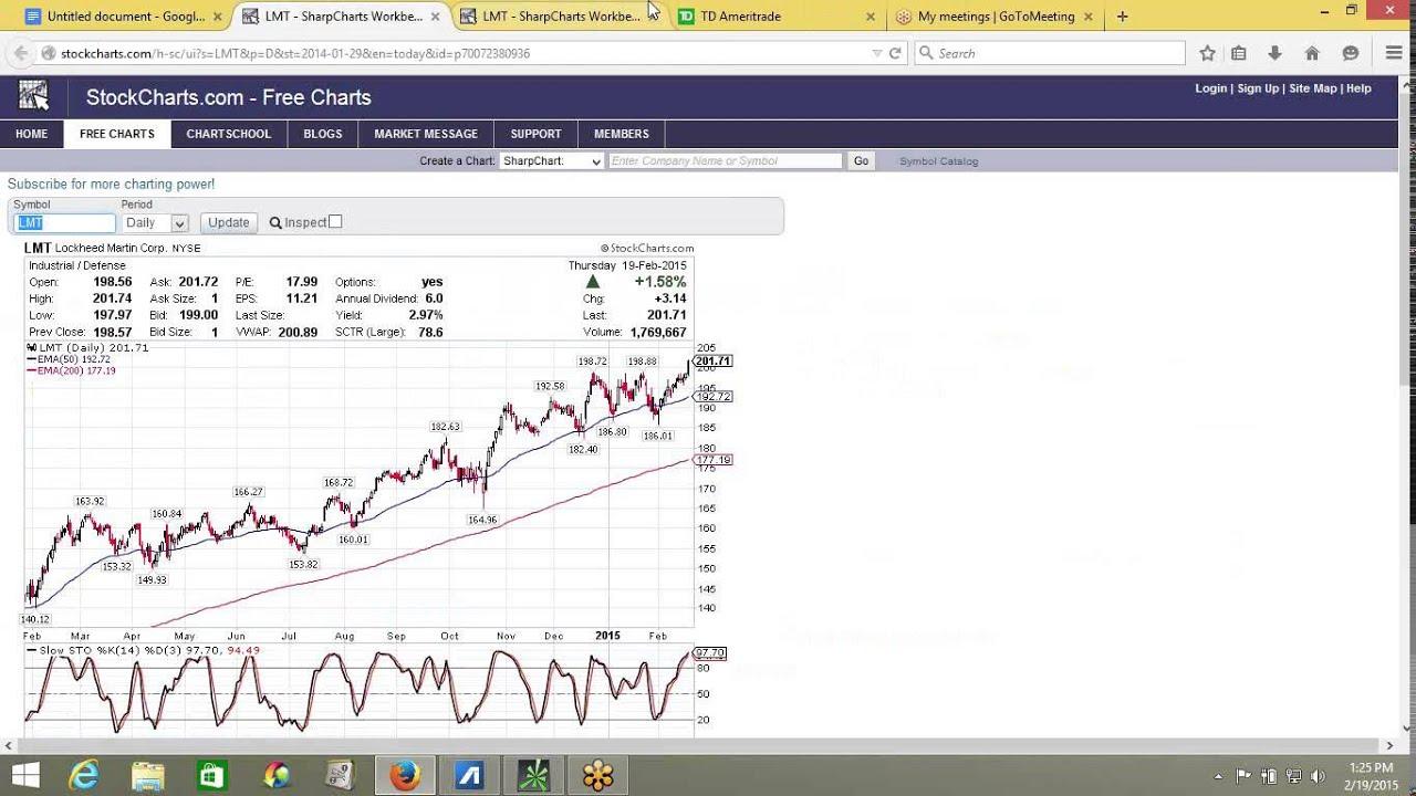 Lilia option trading