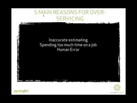 Capacity & Resource Management
