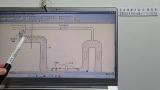 금속재료944-1실패지식데이터베이스(해외실패사례) 상압…