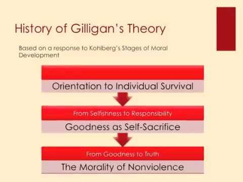 gilligan theory of womens moral development