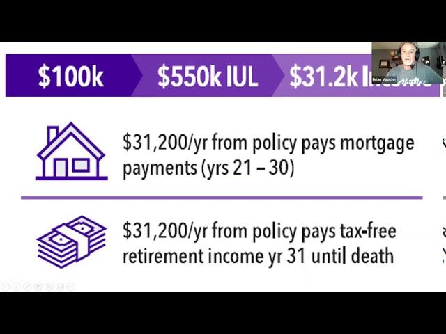 Rethinking Your Mortgage