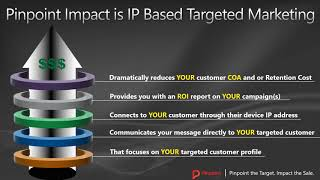 IP Targeting - one to one marketing