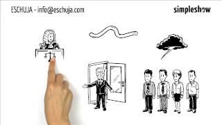 Konfliktmanagement - Konstruktiver Umgang mit Konflikten