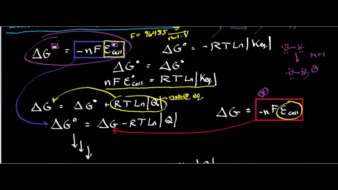 Nernst Equation: Theory and Derivation