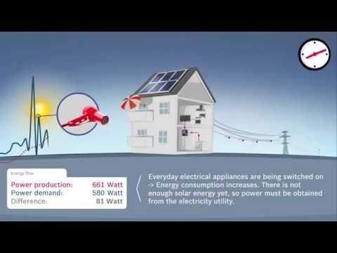 Solar Power for Homes Net Metering Explained