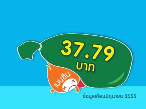 ทำไมคนไทยใช้น้ำมันแพง ในเมื่อค่าน้ำมัน ไม่ใช่แค่ค่าน้ำมัน