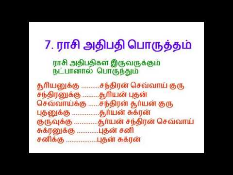 indian astrology marriage compatibility in tamil