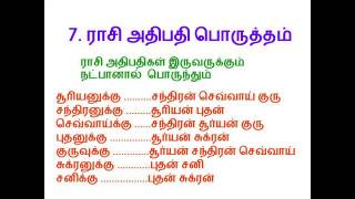In marriage tamil name for matching Tamil Marriage