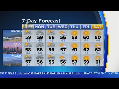 Markina Brown's Weather Forecast (Feb. 3)