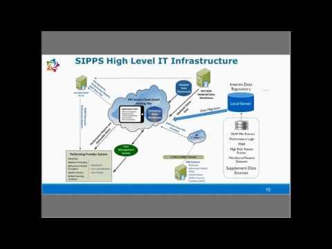 DSRIP: Staten Island PPS IT Infrastructure Webinar