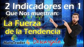 El Mejor Indicador de TRADING FOREX para Metatrader 4  (TENDENCIA DEL PRECIO) MT4 l FXTrading