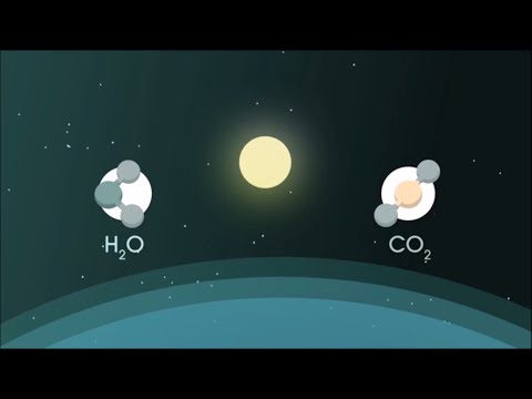 The Greenhouse Effect - WELS (Waterpedia Environmental Learning Series)