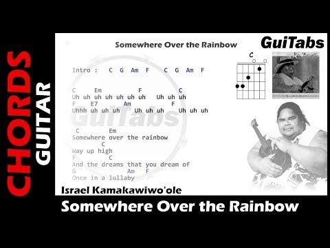 Israel Kamakawiwoʻole - Somewhere Over the Rainbow ( Lyrics and GuiTar Chords ) 🎸