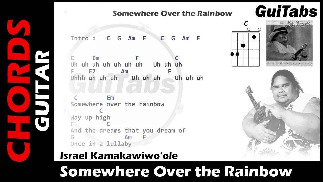 Israel Kamakawiwoole Somewhere Over The Rainbow Lyrics And