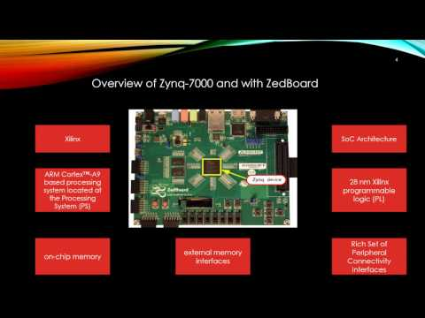 Introduction to the Xilinx Zynq-7000 All Programmable SoC Architecture