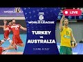 Turkey v Australia - Group 2: 2017 FIVB Volleyball World League