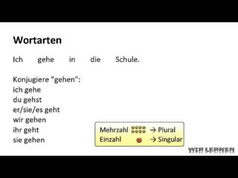 aufhoren in english translation