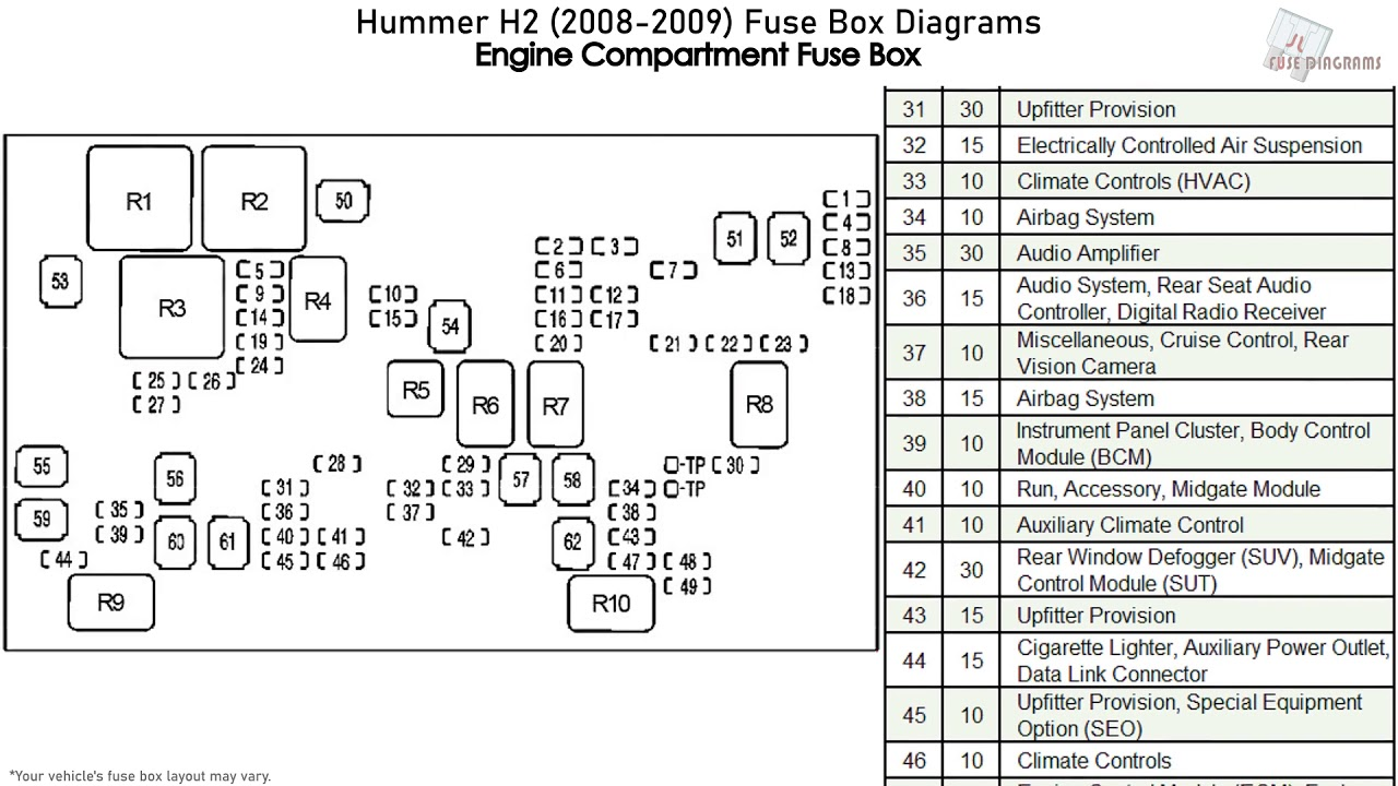 H2 Fuse Box Diagram - Wiring Diagram All brown-credibility -  brown-credibility.huevoprint.it | 2005 Hummer H2 Fuse Diagram |  | Huevoprint