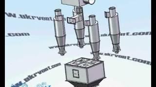 Батарейный циклон ЦН-11-630-4(http://www.ukrvent.com/ciklon_cn_11.html Производим циклоны для эффективной очистки промышленных газов от пыли- одиночные..., 2012-02-08T08:15:00.000Z)