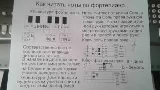 Как читать ноты по фортепиано.