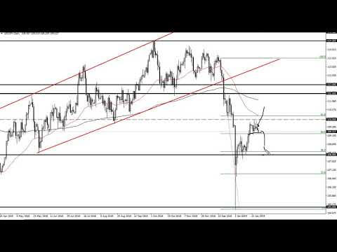USD/JPY Technical Analysis for January 29, 2019 by FXEmpire.com
