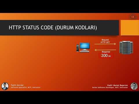 02 - HTTP Protocol ve HTTP Status Code Nedir?