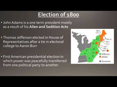 US/VA History - SOL Review - Standard 6 - Early Republic, Western Expansion, Lead to the Civil War
