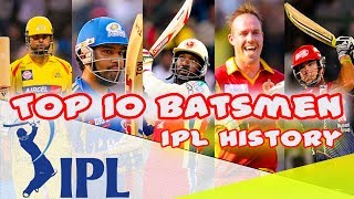 Top 10 Batsmen In IPL History All IPL Seasons from 2008 to 2017 IPL 2018