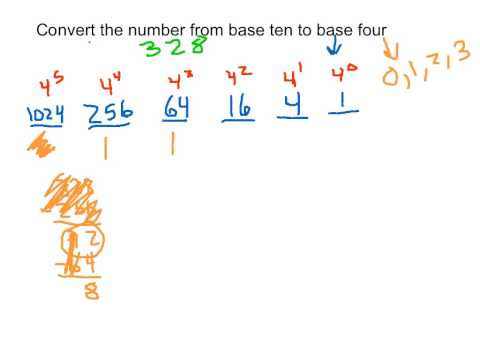 Converting From Base 10 to Other Bases