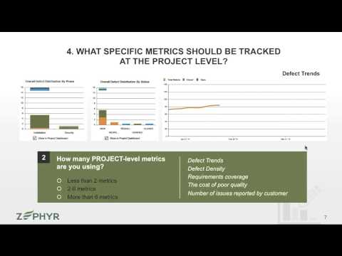 Conquering Software Quality Metrics