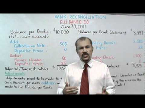 Accounting: Bank Reconciliation (Part I)