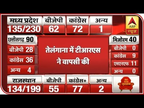 Telangana Election Results: TRS Forges Ahead Of Congress | ABP News