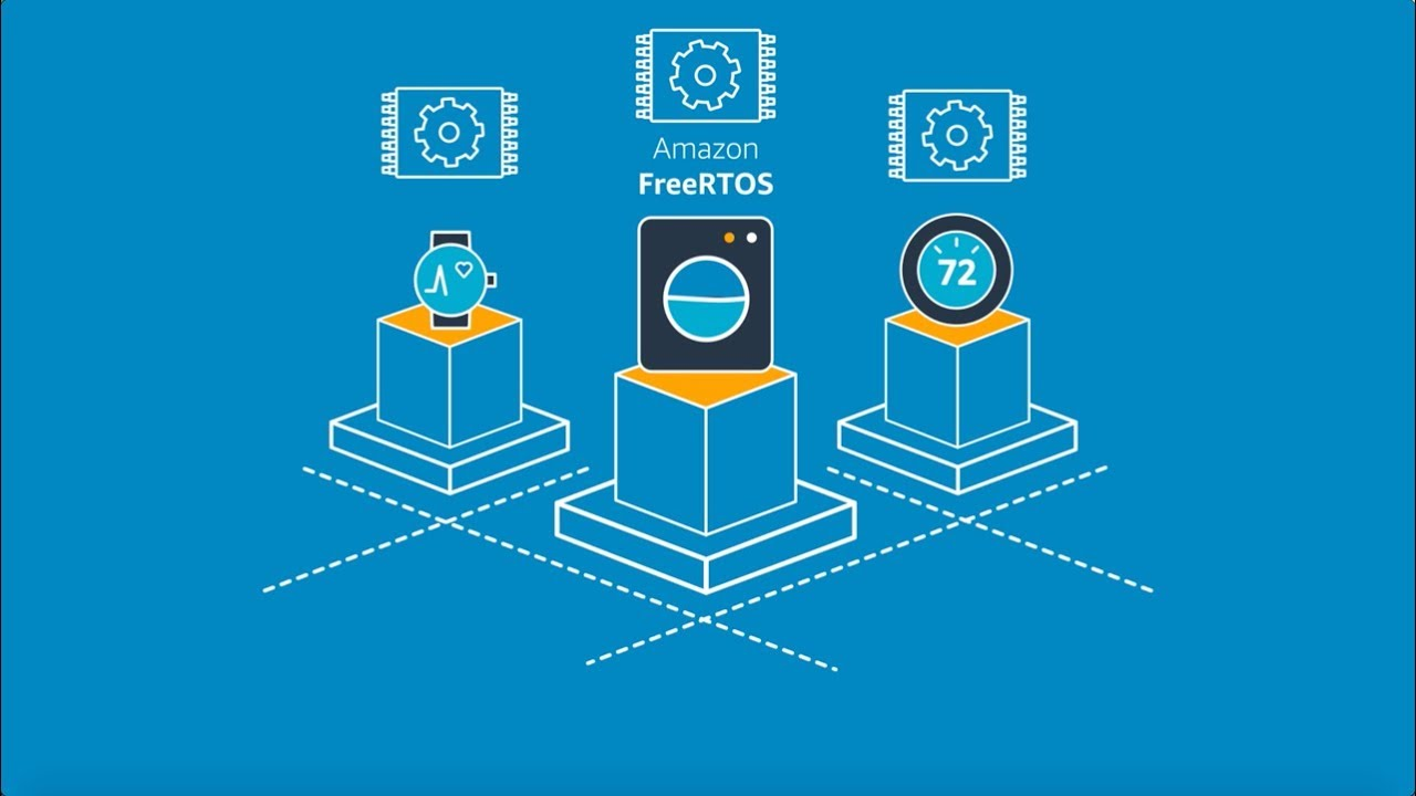 What is Amazon FreeRTOS?