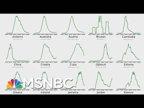 32 Countries Are Beating Coronavirus. The U.S. Isn't One. | All In | MSNBC