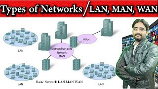 Difference Between LAN MAN WAN Networks ? Types of Computer Networks