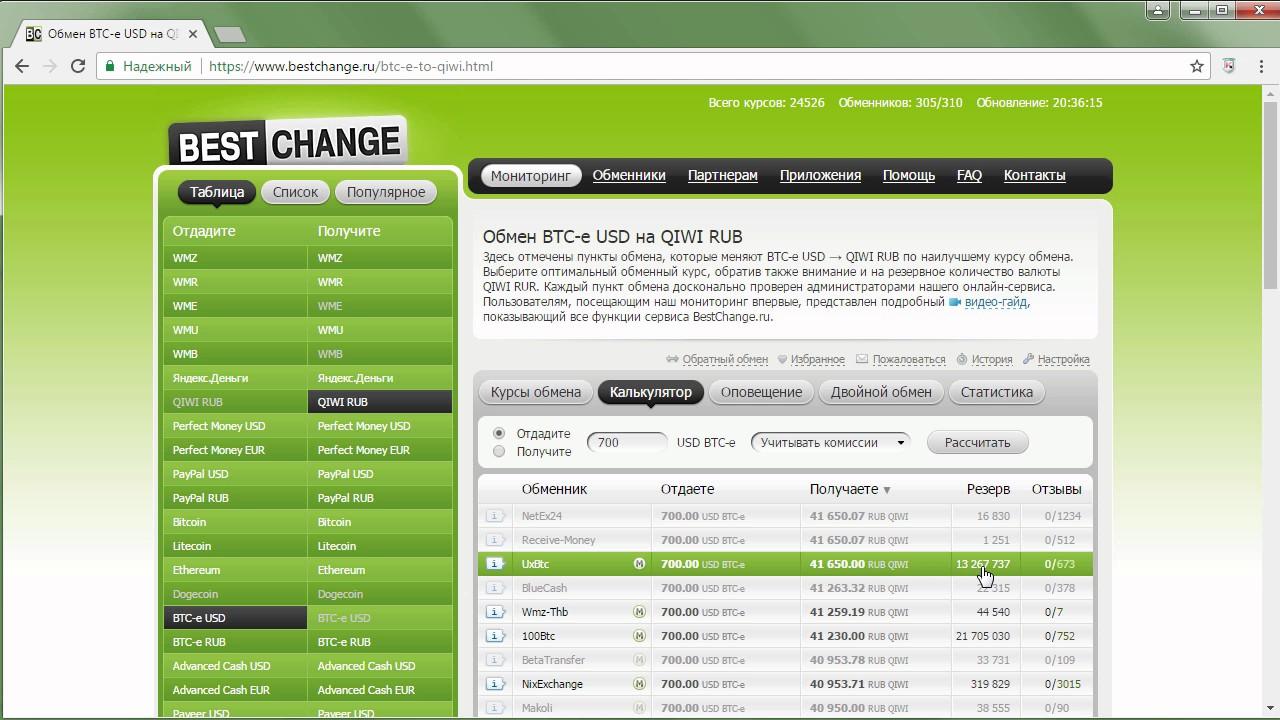 Btc в доллары forex российские законы