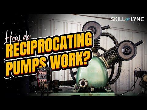 How Do Reciprocating Pumps Work?   Skill-Lync